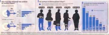 03 - 09mars09 Le Figaro1.jpg
