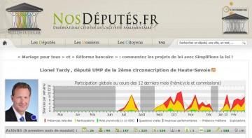 classement,assemblee nationale,bilan,nosdeputes.fr