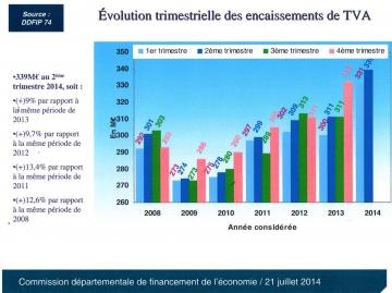 Evolution indicateur conjoncture économique 7.jpeg