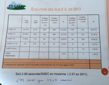 sillingy,gaec,agriculture,assemblee generale