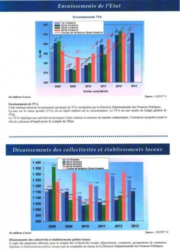 Tableau de bord économique et financier 2ème trimestre 2013-3.jpeg