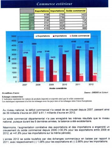04 - 15avril13 DL Tableau de bord Economie 740005.jpg