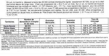 Pôle emploi (juin 2012) (2).jpg