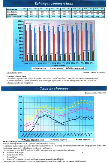 Activité Economique et Financier 3ème trimestre 2014 (1).jpeg.jpeg.jpeg.jpeg.jpeg