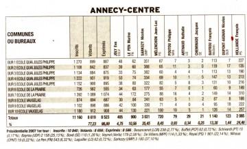 Annecy Centre.jpg