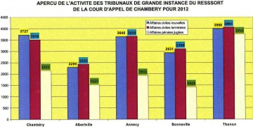 8Cour appel chambery (2).jpg