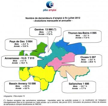 Pôle emploi (juillet 2012) (3).jpg