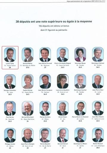 classement des deputes,classement,argus parlementaire,lionel tardy,legislatives 2012,contribuables associés