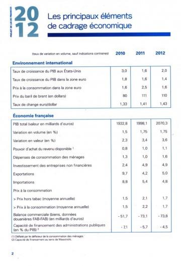 2 - Projet de Loi de Finances 2012 001.jpg