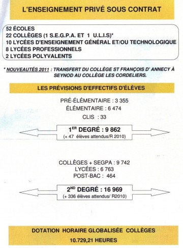 annecy,rentree scolaire,chiffres,education nationale,enseignants,eleves,ecole,colege,lycee,haute