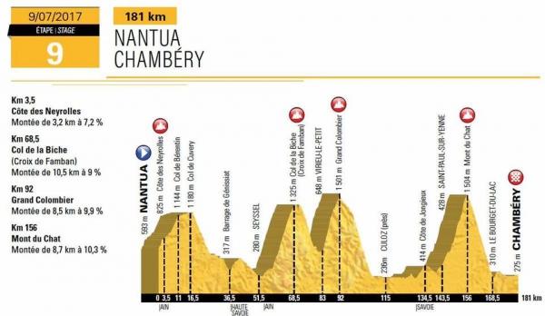tour de france,nantua,chambery,cyclisme,froome,bardet