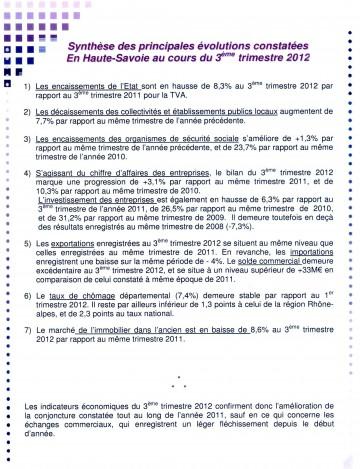 Economie Hte Savoie 3è trimestre 20120004.jpg