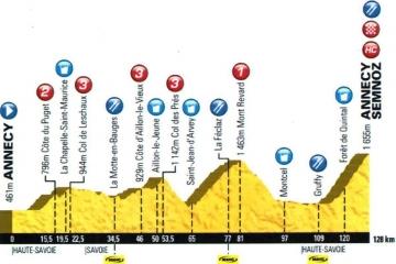 Annecy Etape du Tour 2013.jpeg