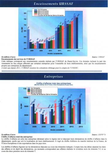 Tableau de bord économique et financier 2ème trimestre 2013-4.jpeg