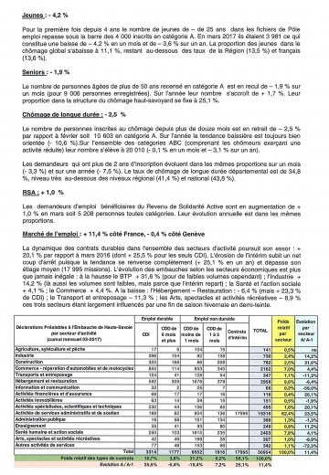 04 - 27avril17 Pole emploi 5.jpg