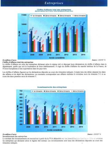 Activité Economique et Financier 3ème trimestre 2014 (1).jpeg.jpeg.jpeg.jpeg