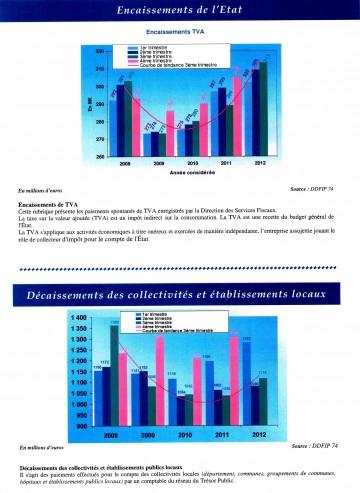 Economie Hte Savoie 3è trimestre 20120002.jpg