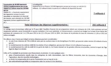 ps,projet,hollande,presidentielle 2012,ump,cope,budget