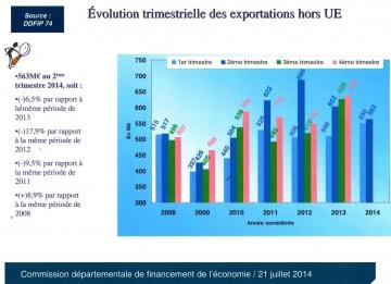 Evolution indicateur conjoncture économique 4.jpeg