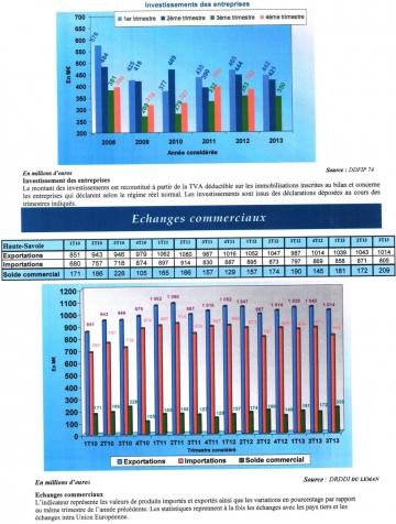 11 -18nov13  Economie 740003.jpg