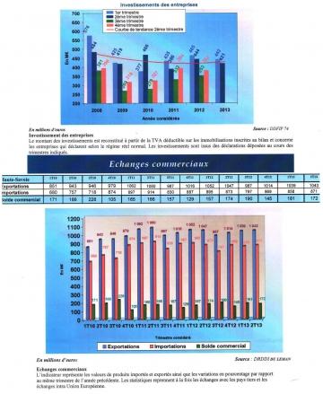 Tableau de bord économique et financier 2ème trimestre 2013-5.jpeg