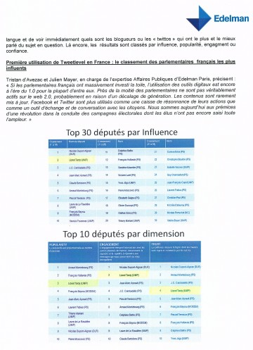 classement,twitter,internet,lionel tardy,depute,influence,blog