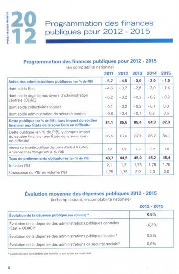 8 - Projet de Loi de Finances 2012.jpg