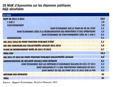 projet,sarkozy,ump,presidentielle 2012