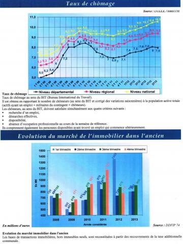 11 -18nov13  Economie 74 10003.jpg
