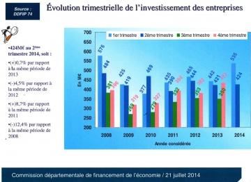 Evolution indicateur conjoncture économique 3.jpeg