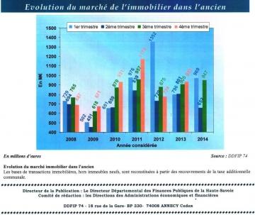 Activité Economique et Financier 3ème trimestre 2014 (1).jpeg.jpeg.jpeg.jpeg.jpeg.jpeg