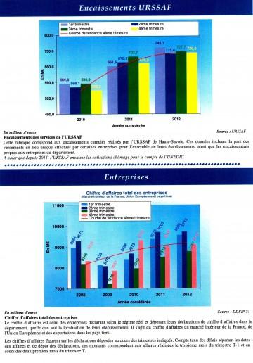 02 - 21fev13 Activité économique00010002.jpg