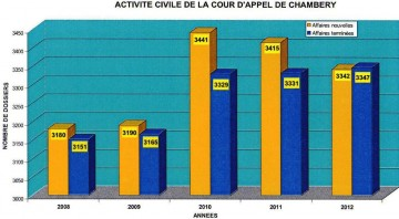 2Cour appel chambery (4) - Copie.jpg