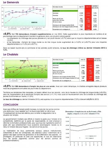 Situation emploi mai 2014 3.jpeg