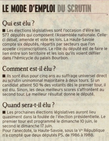 presse,dauphine,legislative,election,depute,vote