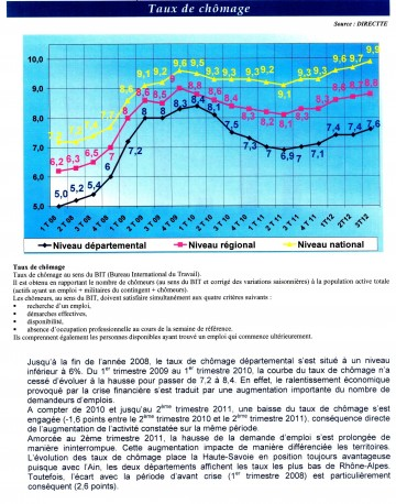 04 - 15avril13 DL Tableau de bord Economie 740003.jpg