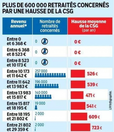 tardy,csg,macron,legislatives 2017