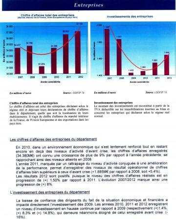 04 - 15avril13 DL Tableau de bord Economie 740002.jpg