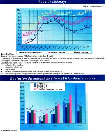 Economie Hte Savoie 3è trimestre 20120006.jpg