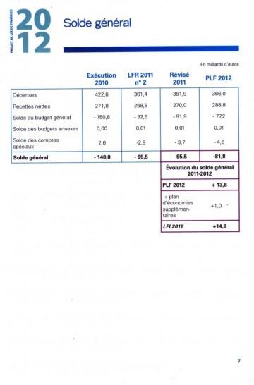 7 - Projet de Loi de Finances 2012 001.jpg