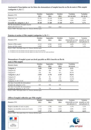Demandeurs d'emploi Haute-Savoie octobre 2014 (2).jpeg