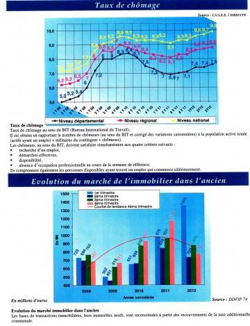 02 - 21fev13 Activité économique00010003.jpg
