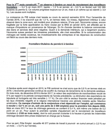 04 - 27avril17 Pole emploi 6.jpg