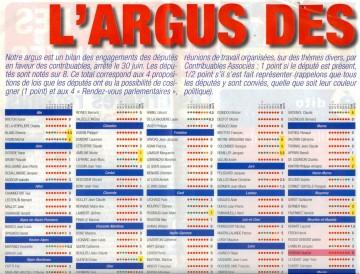 07 - 17 juillet 08 - Argus des Députés.jpg