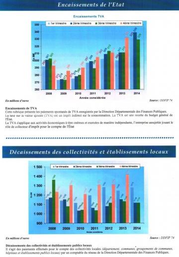 Activité Economique et Financier 3ème trimestre 2014 (1).jpeg.jpeg.jpeg