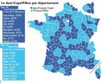 ump,election,rump,cope,fillon