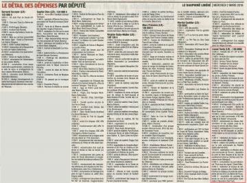 03 - 02mars16 DL Députés -Réserve parlementaires 3.jpg