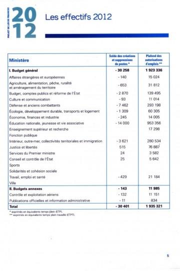 5 - Projet de Loi de Finances 2012 002.jpg