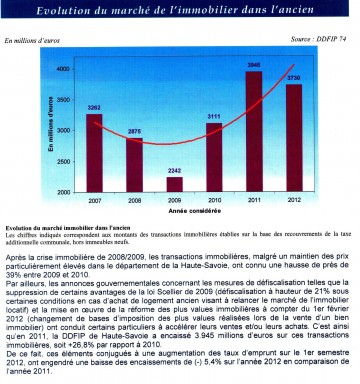 04 - 15avril13 DL Tableau de bord Economie 740006.jpg