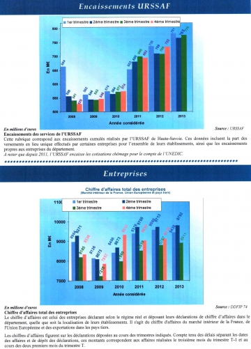 11 -18nov13  Economie 74 10002.jpg